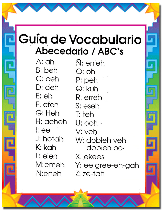 The Spanish Alphabet Song - YouTube